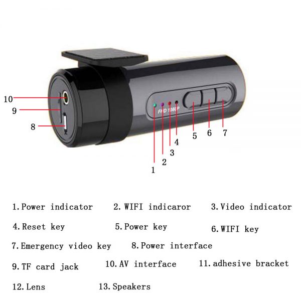 Dash Cam Mini WIFI Car DVR Camera Digital Registrar Video Recorder DashCam Auto Camcorder Wireless DVR APP Monitor Car Black Box 1