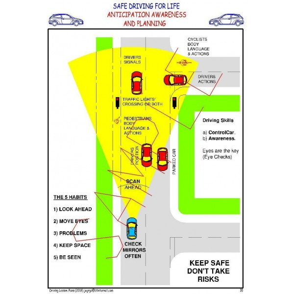 DRIVING LESSON PLANS - COVERS LATEST DRIVING TEST (By Email) 9