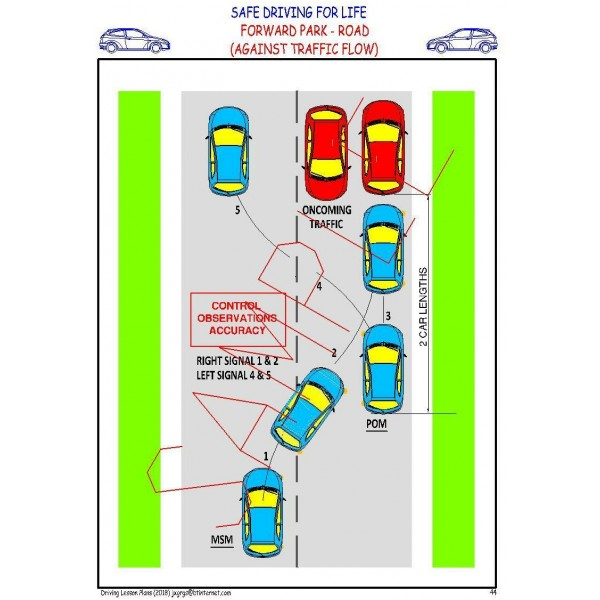 DRIVING LESSON PLANS - COVERS LATEST DRIVING TEST (By Email) 3