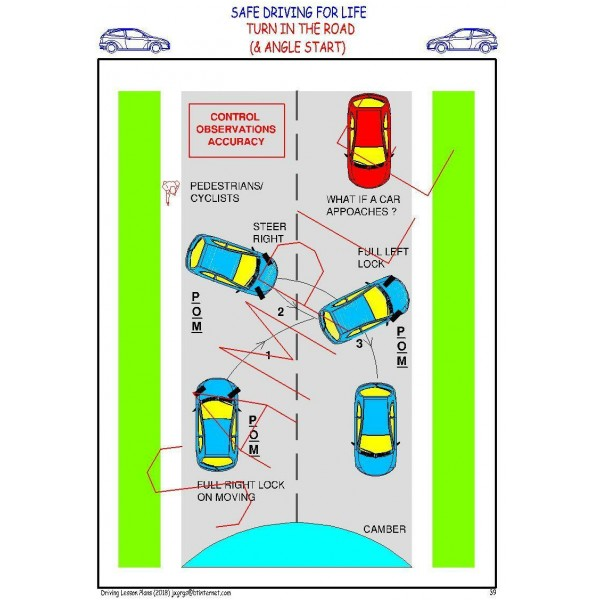 DRIVING LESSON PLANS - COVERS LATEST DRIVING TEST (By Email)